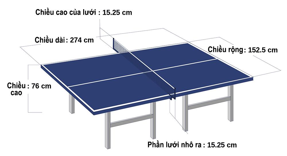 kích thước bàn bóng bàn