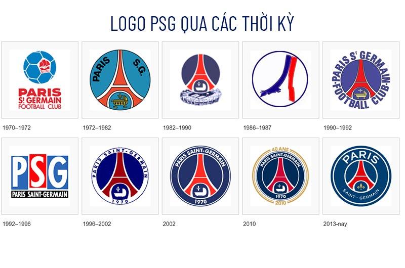 logo psg các thời kỳ